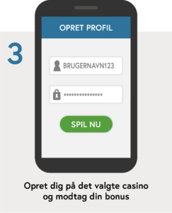 Casinoguru-step3